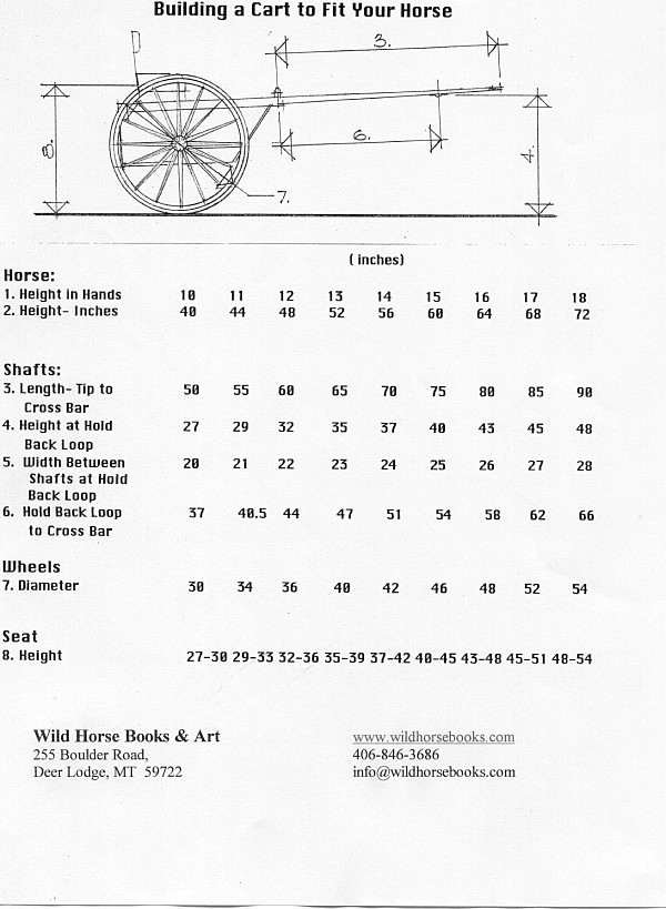 homemade cart horse plans